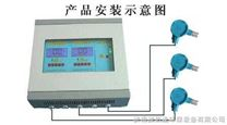 氯甲烷氣體報警器