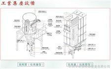中央集塵機工作原理圖