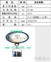 礦漿濃度計 JTK20-NDC2