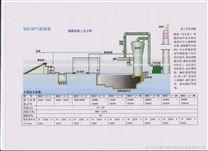 废气处理成套雷竞技官网app-锅炉烟气脱硫器