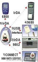 溫濕度記錄器AZ8824溫濕度記錄器AZ8824