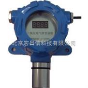 cgd-i-1ex甲烷儀