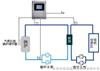 DWRK-2000区域供热气候补偿控制系统