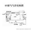 电镀废水处理工程/溶气气浮机